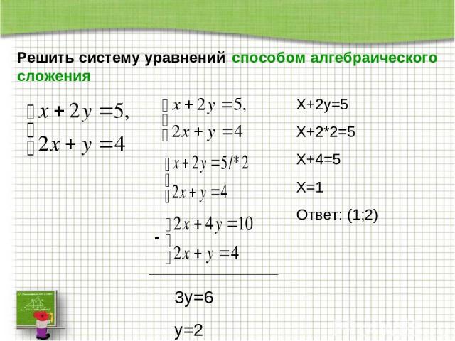 Решить систему уравнений способом алгебраического сложения 3y=6 y=2 X+2y=5 X+2*2=5 X+4=5 X=1 Ответ: (1;2)