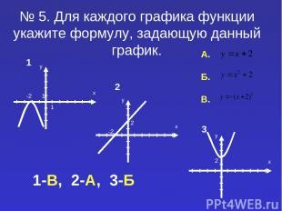 № 5. Для каждого графика функции укажите формулу, задающую данный график. 1 2 3