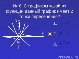 № 6. С графиком какой из функций данный график имеет 2 точки пересечения? 1. 2.