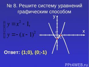 № 8. Решите систему уравнений графическим способом Ответ: (1;0), (0;-1)