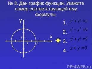 № 3. Дан график функции. Укажите номер соответствующей ему формулы. 1. 2. 3. 4.
