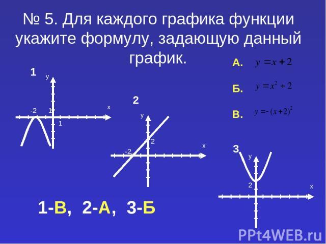 № 5. Для каждого графика функции укажите формулу, задающую данный график. 1 2 3 А. Б. В. 1-В, 2-А, 3-Б 1