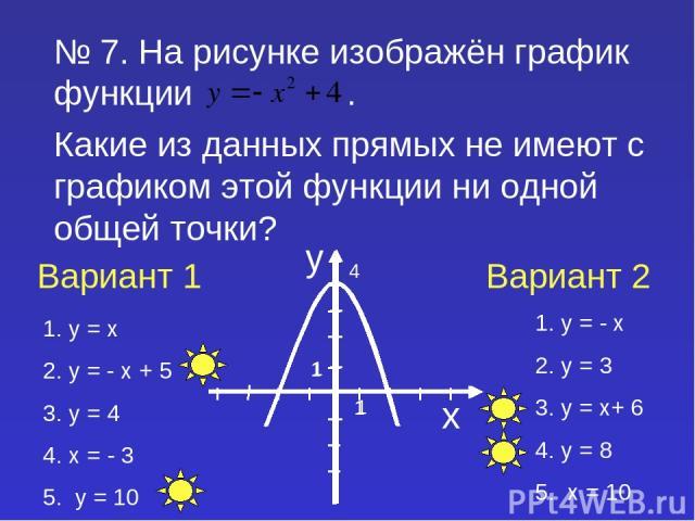 № 7. На рисунке изображён график функции . Какие из данных прямых не имеют с графиком этой функции ни одной общей точки? у х y = x y = - x + 5 y = 4 x = - 3 5. y = 10 Вариант 1 Вариант 2 y = - x y = 3 y = x+ 6 y = 8 5. x = 10 1 1