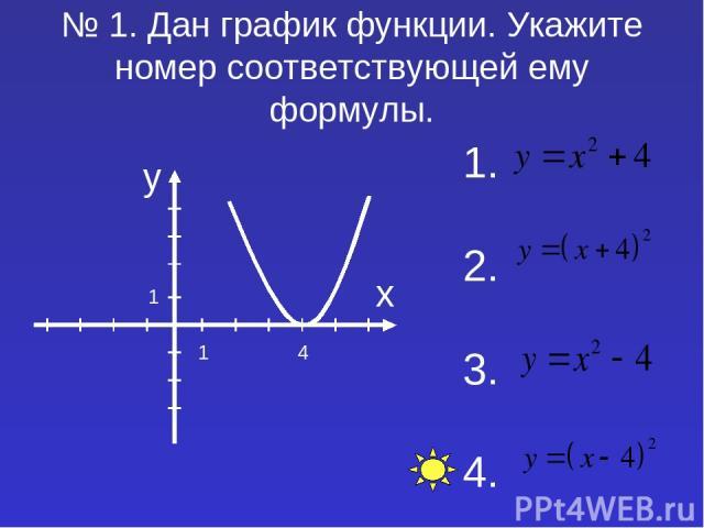 № 1. Дан график функции. Укажите номер соответствующей ему формулы. 1. 2. 3. 4.