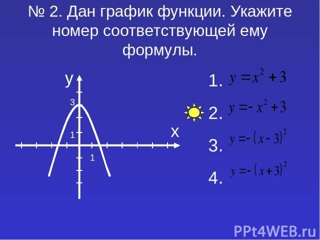 № 2. Дан график функции. Укажите номер соответствующей ему формулы. 1. 2. 3. 4.