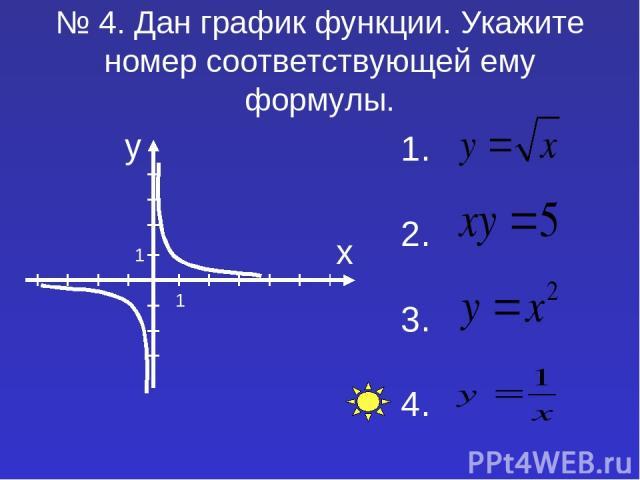 № 4. Дан график функции. Укажите номер соответствующей ему формулы. 1. 2. 3. 4.