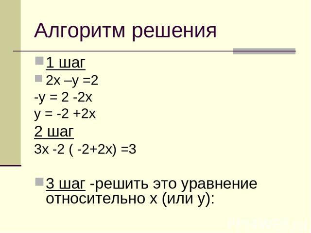 Алгоритм решения 1 шаг 2х –у =2 -у = 2 -2х у = -2 +2х 2 шаг 3х -2 ( -2+2х) =3 3 шаг -решить это уравнение относительно х (или у):