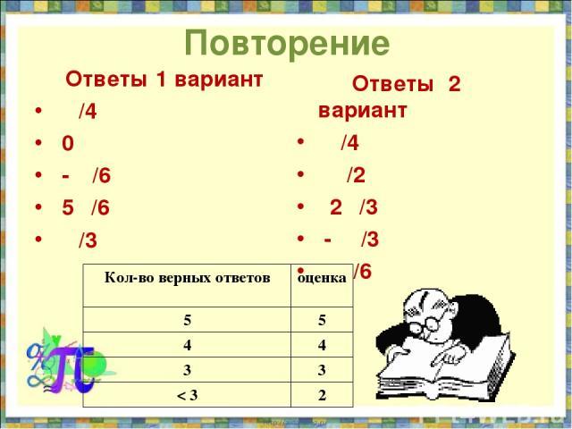 Повторение Ответы 1 вариант π/4 0 - π/6 5π/6 π/3 Ответы 2 вариант π/4 π/2 2π/3 - π/3 π/6 Кол-во верных ответов оценка 5 5 4 4 3 3 < 3 2