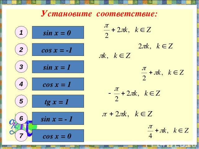 Установите соответствие: sin x = 0 sin x = - 1 sin x = 1 cos x = 0 cos x = 1 tg x = 1 cos x = -1 1 2 3 4 5 6 7