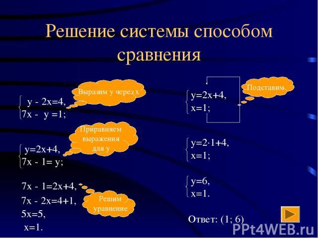 Решение системы способом сравнения Приравняем выражения для у 7х - 1=2х+4, 7х - 2х=4+1, 5х=5, х=1. Решим уравнение Ответ: (1; 6)