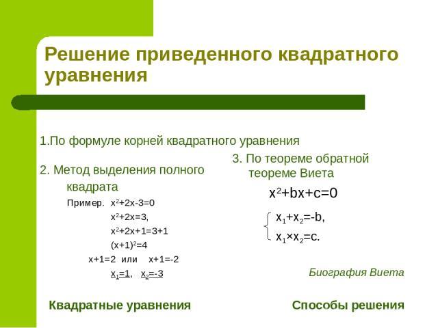 Решение приведенного квадратного уравнения 1.По формуле корней квадратного уравнения 2. Метод выделения полного квадрата Пример. x2+2x-3=0 x2+2x=3, x2+2x+1=3+1 (x+1)2=4 x+1=2 или x+1=-2 x1=1, x2=-3 Квадратные уравнения 3. По теореме обратной теореме…