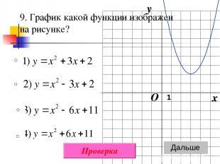 9. График какой функции изображен на рисунке? O x 1 y Проверка