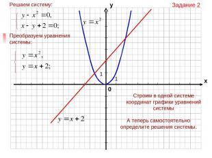 Задание 2 Строим в одной системе координат графики уравнений системы А теперь са