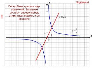 Перед Вами графики двух уравнений. Запишите систему, определяемую этими уравнени
