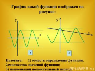 График какой функции изображен на рисунке: Назовите: 1) область определения функ