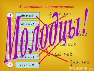Установите соответствие: sin x = 0 sin x = - 1 sin x = 1 cos x = 0 cos x = 1 tg