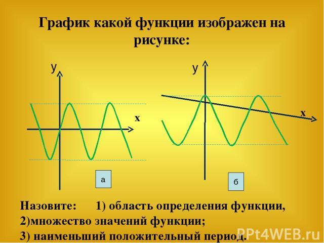 График какой функции изображен на рисунке: Назовите: 1) область определения функции, 2)множество значений функции; 3) наименьший положительный период. а б у у х х