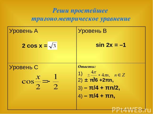 Реши простейшее тригонометрическое уравнение Уровень А 2 cos x = Уровень В sin 2x = –1 Уровень С Ответы: 1) 2) π/6 +2πn, 3) –π/4 +πn/2, 4) –π/4 +πn,