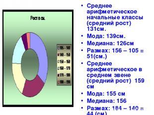 Среднее арифметическое начальные классы (средний рост) 131см. Мода: 139см. Медиа