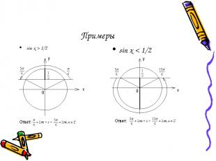 Примеры sin x > 1/2 sin x < 1/2