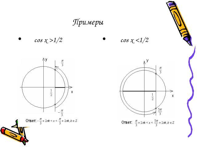 Примеры cos x >1/2 cos x