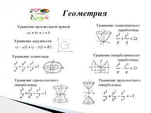 Геометрия ax+by+c=0 Уравнение произвольной прямой Уравнение окружности (