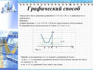 Графический способ Определить число решений уравнения  x + 1  +  x + 2  = a в за