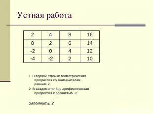 Устная работа 1. В первой строчке геометрическая прогрессия со знаменателем равн