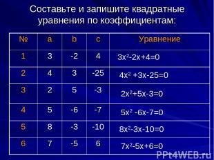 Составьте и запишите квадратные уравнения по коэффициентам: 3х2-2х+4=0 4х2 +3х-2