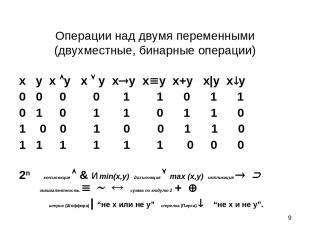 * Операции над двумя переменными (двухместные, бинарные операции) x y x y x y x