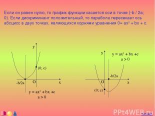 Если он равен нулю, то график функции касается оси в точке (-b / 2a; 0). Если ди