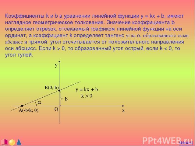 Коэффициенты k и b в уравнении линейной функции y = kx + b, имеют наглядное геометрическое толкование. Значение коэффициента b определяет отрезок, отсекаемый графиком линейной функции на оси ординат, а коэффициент k определяет тангенс угла a, образо…