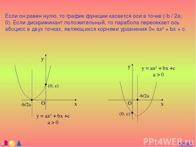 Если он равен нулю, то график функции касается оси в точке (-b / 2a; 0). Если дискриминант положительный, то парабола пересекает ось абсцисс в двух точках, являющихся корнями уравнения 0= ax2 + bx + c. назад
