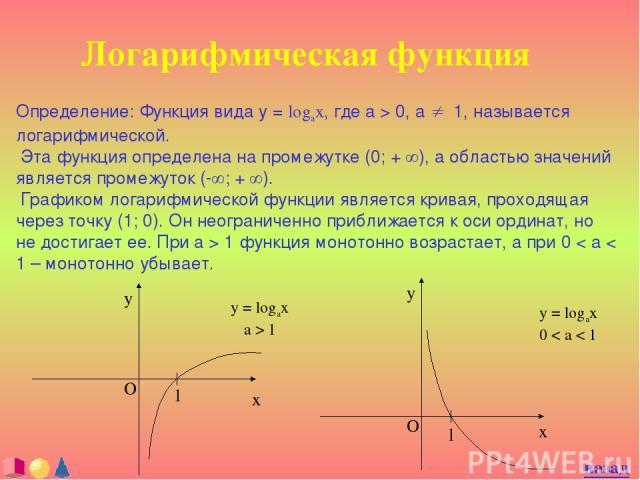 Логарифмическая функция Определение: Функция вида y = logax, где a > 0, a ¹ 1, называется логарифмической. Эта функция определена на промежутке (0; + ¥), а областью значений является промежуток (-¥; + ¥). Графиком логарифмической функции является кр…