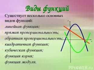 Существует несколько основных видов функций: линейная функция; прямая пропорцион