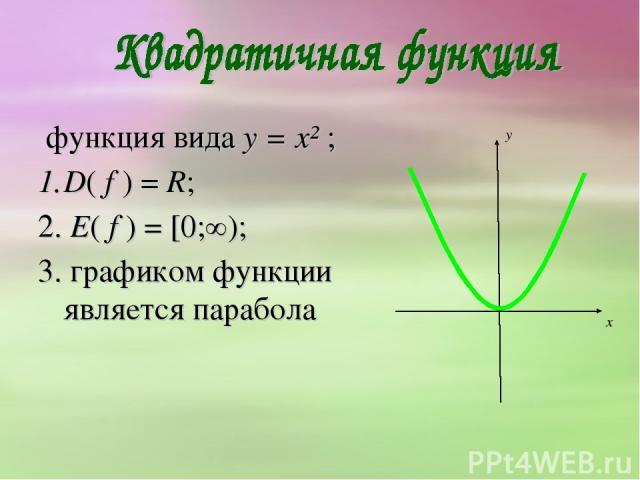 функция вида y = x² ; D( f ) = R; 2. E( f ) = [0;∞); 3. графиком функции является парабола