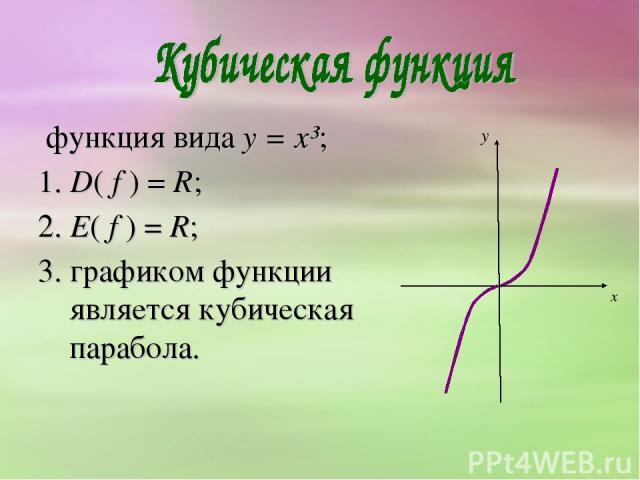функция вида y = x³; 1. D( f ) = R; 2. E( f ) = R; 3. графиком функции является кубическая парабола.