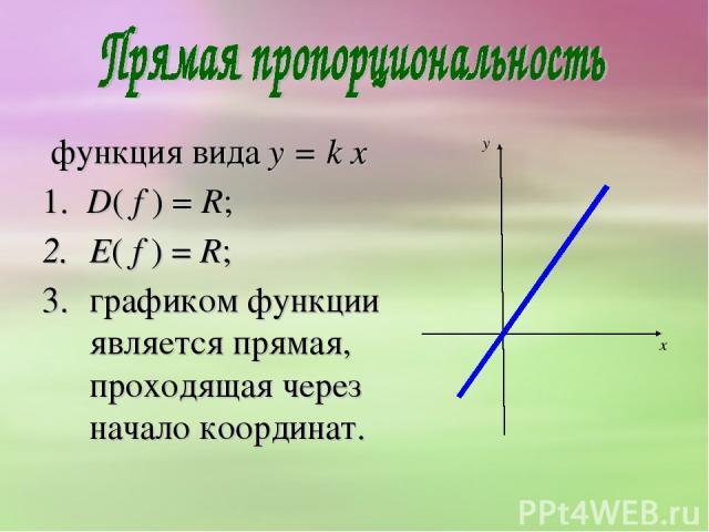 функция вида y = k х 1. D( f ) = R; E( f ) = R; графиком функции является прямая, проходящая через начало координат.