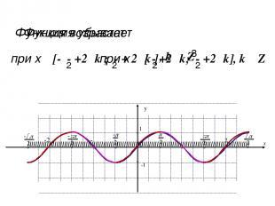 Функция принимает положительные значения на интервалах (0+2πk; π+2πk), т.е., на