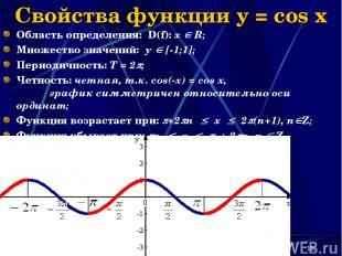 Наумова Ирина Михайловна * Свойства функции y = cos x Область определения: D(f):