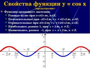 Наумова Ирина Михайловна * Свойства функции y = cos x (продолжение) Функция прин