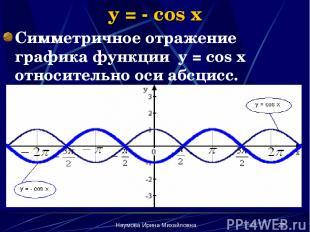 Наумова Ирина Михайловна * y = - cos x Симметричное отражение графика функции y