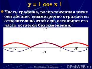 Наумова Ирина Михайловна * y = | cos x | Часть графика, расположенная ниже оси а