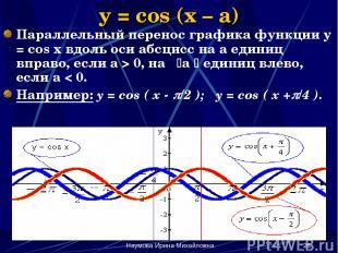 Наумова Ирина Михайловна * y = cos (x – a) Параллельный перенос графика функции
