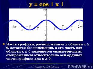 Наумова Ирина Михайловна * y = cos | x | Часть графика, расположенная в области