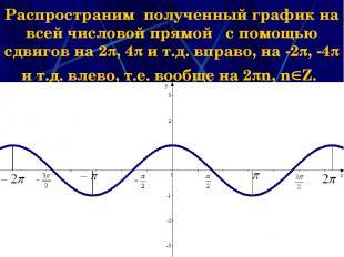 Наумова Ирина Михайловна * Распространим полученный график на всей числовой прям
