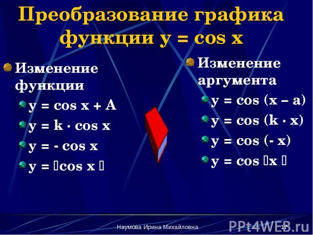Наумова Ирина Михайловна * Преобразование графика функции y = cos x Изменение функции y = cos x + A y = k · cos x y = - cos x y = cos x Изменение аргумента y = cos (x – a) y = cos (k · x) y = cos (- x) y = cos x Наумова Ирина Михайловна
