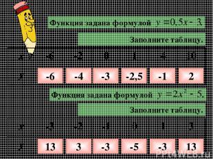Заполните таблицу. -6 -4 -3 -2,5 -1 2 Заполните таблицу. 13 3 -3 -5 -3 13 x -6 -