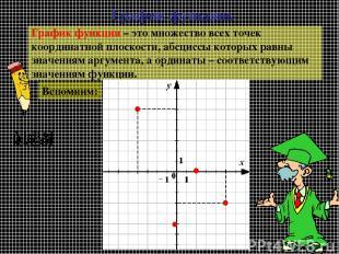 График функции. График функции – это множество всех точек координатной плоскости