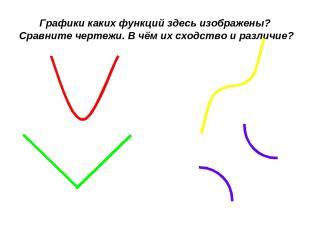 Графики каких функций здесь изображены? Сравните чертежи. В чём их сходство и ра